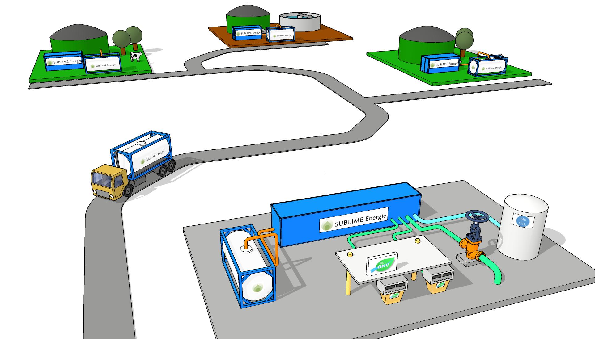 La collecte du biogaz est inspirée de la tournée du laitier